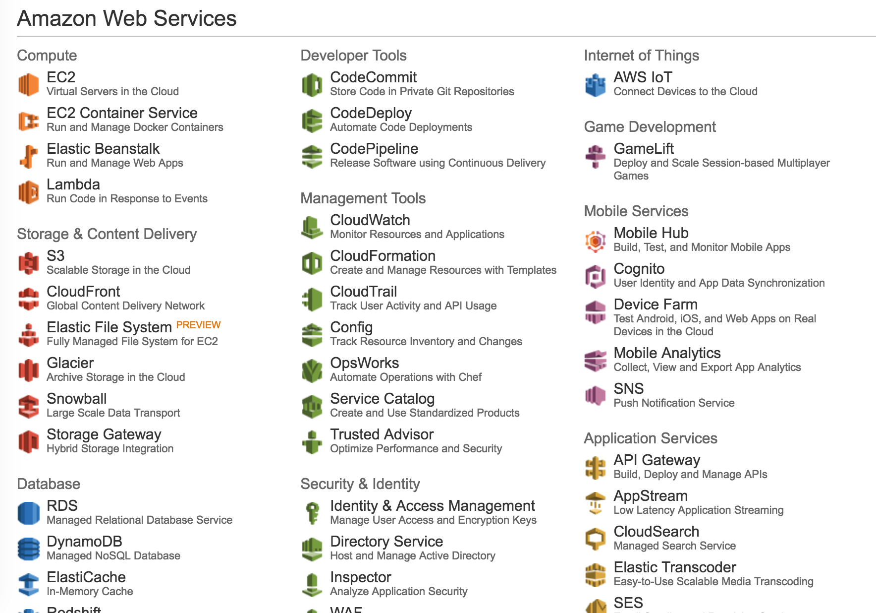 Complicated Management Console Screen Amazon Web Services