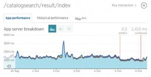 search-results-view-menu-cache-fix