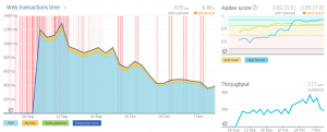 improving-server-response