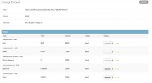 viewflow-process-list