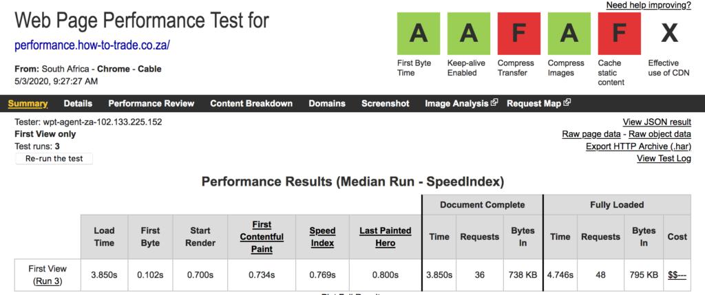 speed-test-nginx-php-fpm