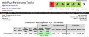 how-to-trade-http2-speed-test