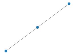 networkx-simple-django-network