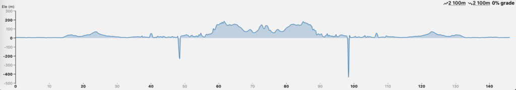 blouberg-cape-point-blouberg-elevation
