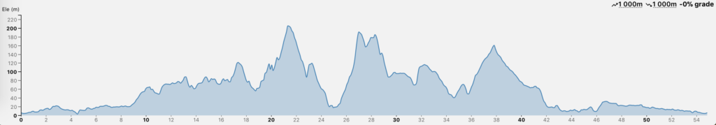 elevation-blouberg-canterskloof