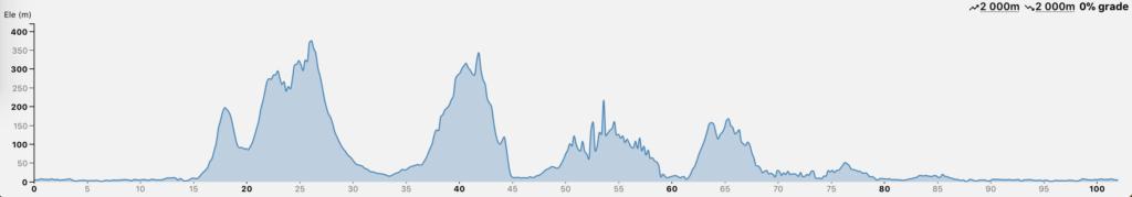 blouberg-chapmans-elevation